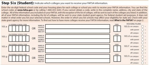 FAFSA list graphic